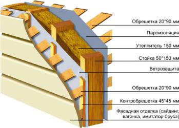 Как правильно утеплить стены в каркасном доме?