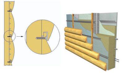 Чем крепить блок хаус внутри дома?
