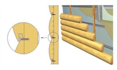 Как правильно крепить блок хаус снаружи?