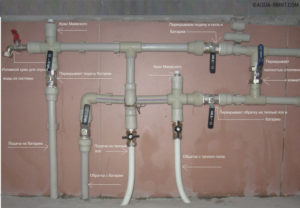 Особенности монтажа водопровода из полипропиленовых труб