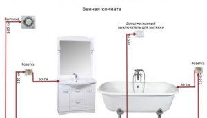 Установка розетки в ванной комнате – основные требования