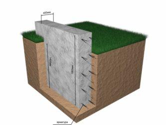 Строительство заглубленного ленточного фундамента