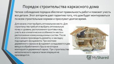 Последовательность строительства частного дома