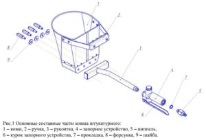 Хоппер ковш — чертежи для изготовления и советы