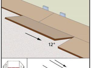 Как правильно класть ламинат – монтаж панелей с разными соединениями