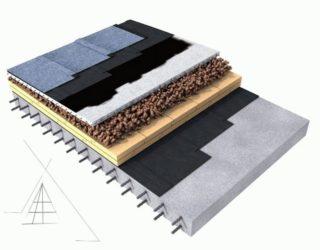 Мягкая кровля плоская крыша технология