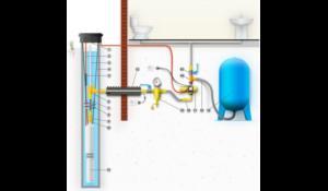 Водоснабжение частного дома из колодца – автоматизация