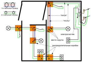 Монтажная схема электропроводки в квартире и частном доме – подключение своими руками