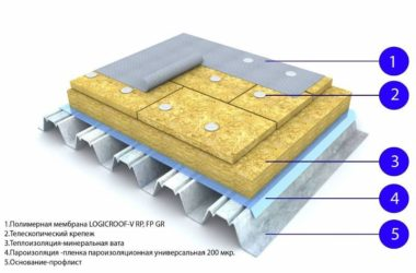 Что такое мембрана в строительстве?