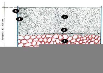 Стяжка пола с керамзитом плюсы и минусы