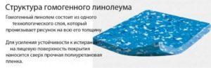 Гомогенный линолеум: технические характеристики и что это такое