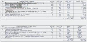 Расценки в смете и стоимость демонтажа подвесного потолка Армстронг